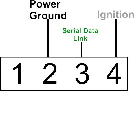 data link 4